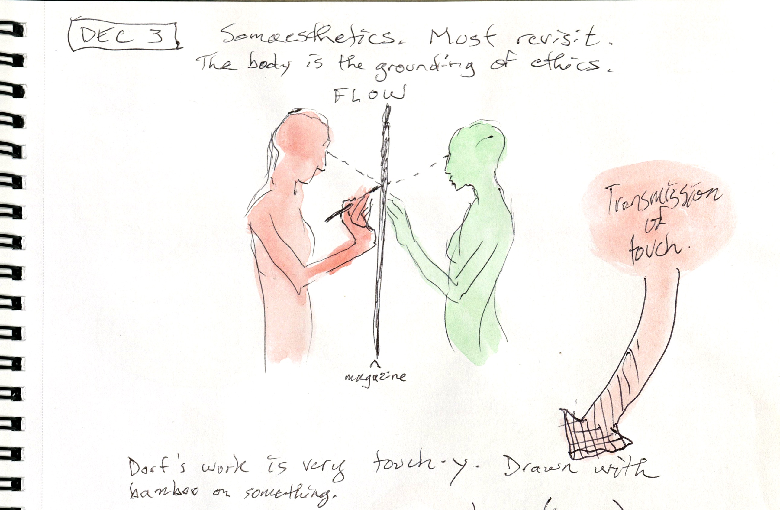 "Logbook page: the illustrator's touch is conveyed by their technique through the magazine page to the reader, who translates this touch as ""touching."""