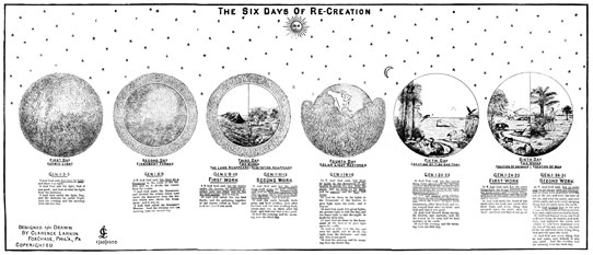 "Clarence Larkin, ""The Six Days of Re-Creation."""