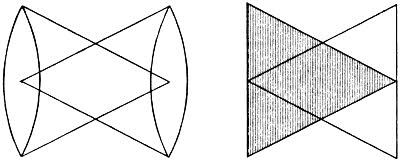 Double cone of the gyres, in Michael Robartes and the Dancer.