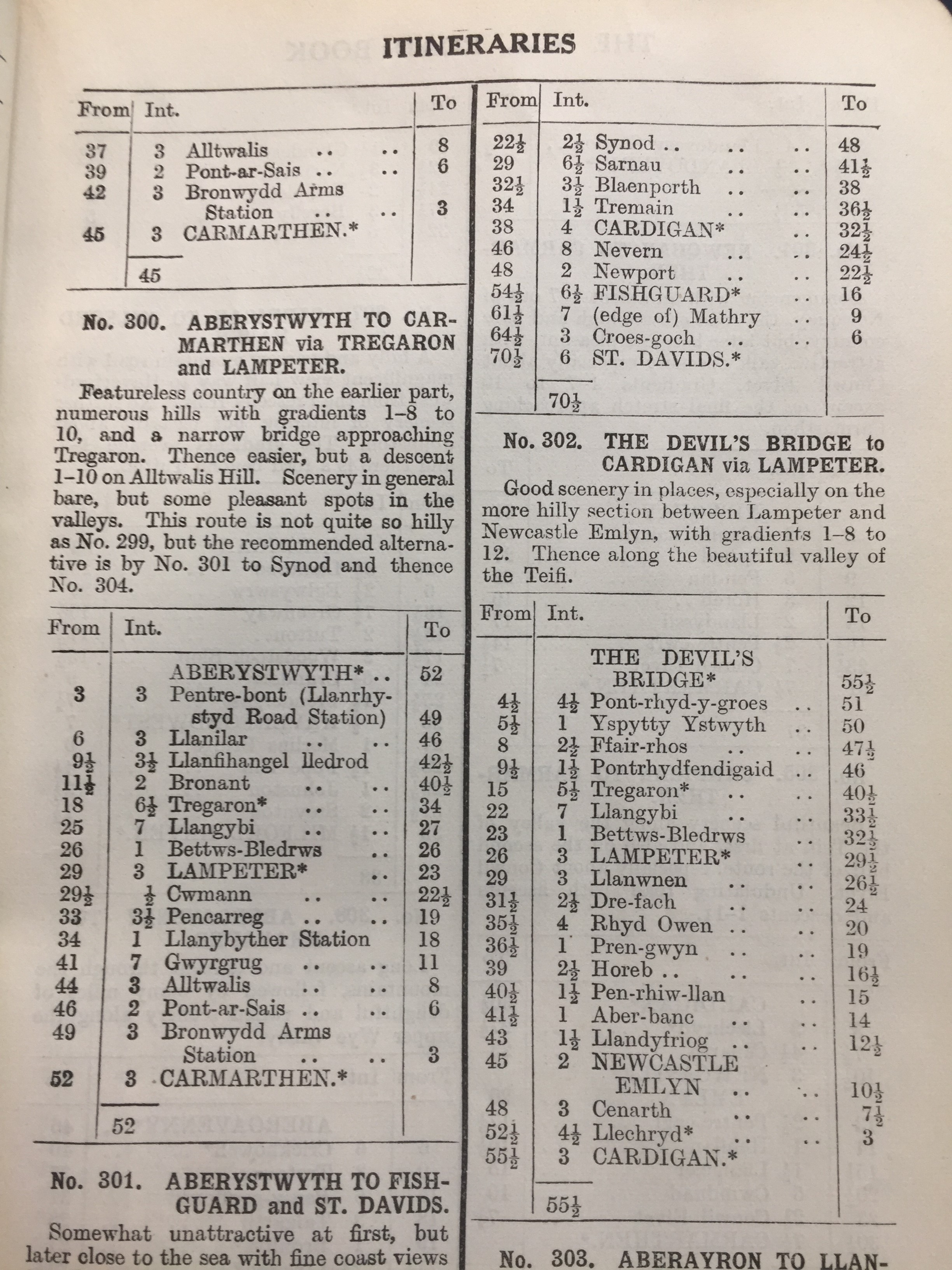 A typical page of the AA Road Book, 1925.