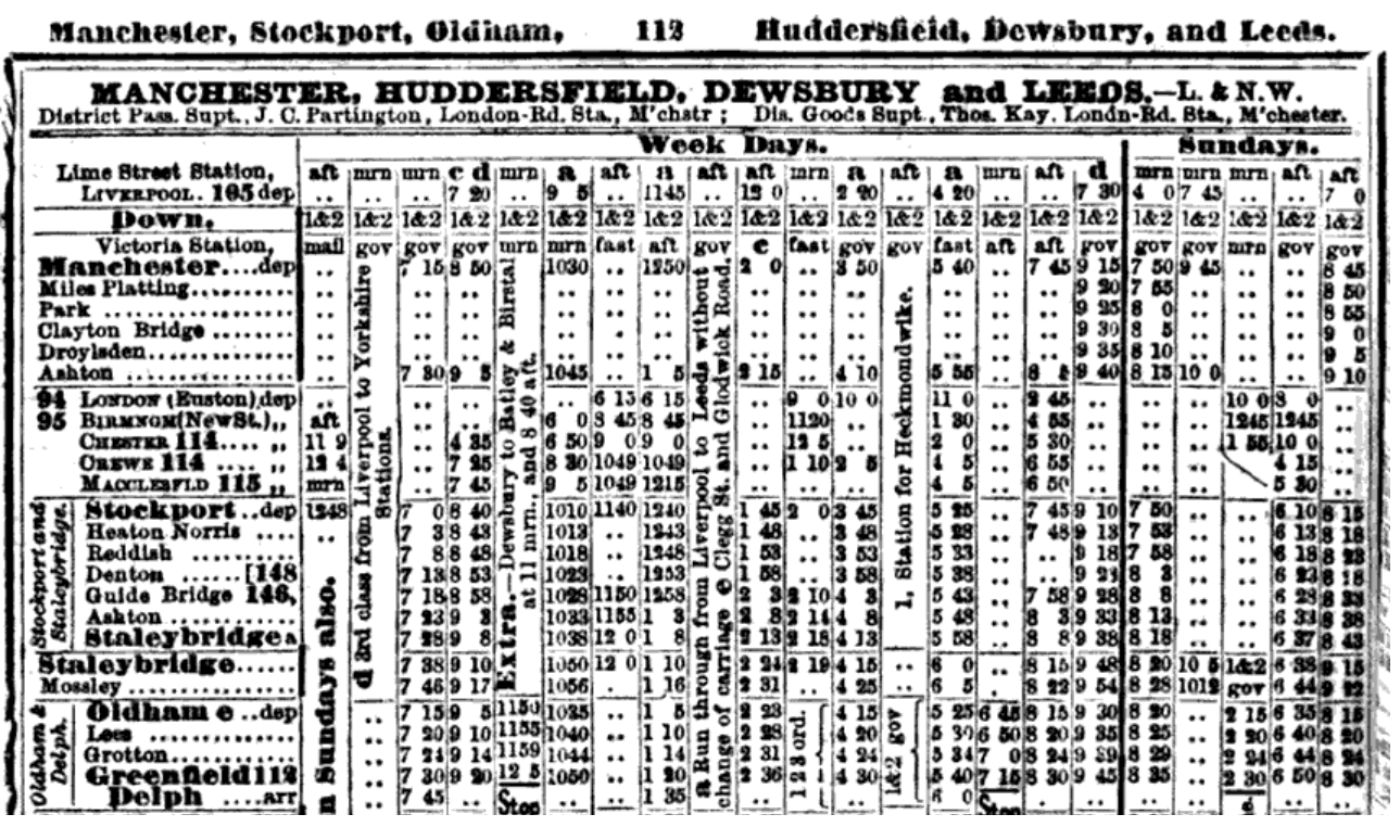 A typical page of the Bradshaw's Monthly Railroad and Steam Navigation Guide, January 1863.