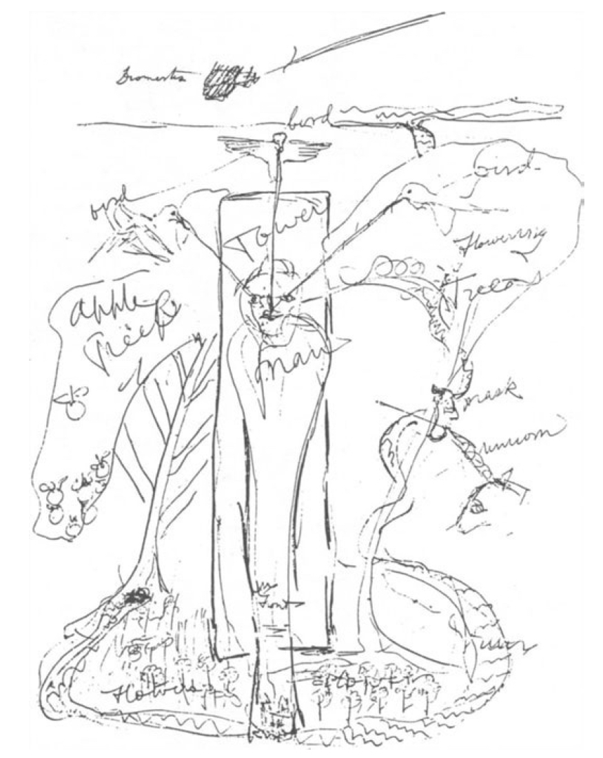 George Yeats, dream sketch of Bird and Tower (19 August 1920)
